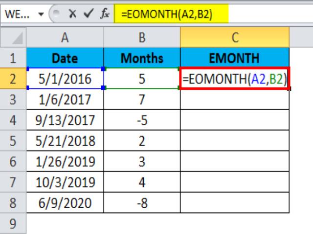 Hàm Eomonth trong Excel với nhiều tính năng tiện lợi